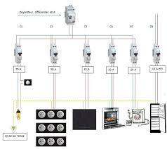 electricité cuisine installation electrique cuisine meilleur eclairage cuisine