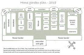 Victory Garden Layout Victory Garden Plan Vintage Victory Garden Plan How Much To Plant