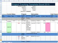 Excel Project Management Template Microsoft Professional Business Dashboard Spreadsheet Templates Microsoft