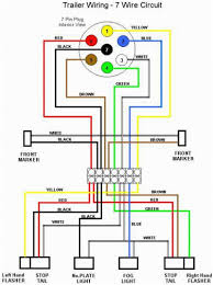 rv trailer plug wiring diagram non commercial truck fifth amazing