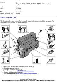volvo d13 engine sensors volvo engine problems and solutions