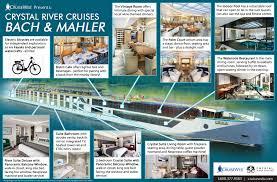 Powder Room Film Crystal Mahler Luxury River Ship 2017 Crystal Mahler Destinations