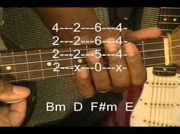 ukulele tutorial get lucky get lucky daft punk nile rodgers how to play on ukulele lesson