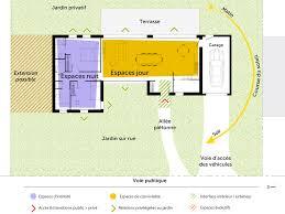 plan maison 2 chambres plain pied plan maison plain pied avec 2 chambres et garage ooreka