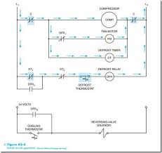 troubleshooting using control schematics defrost timer hvac