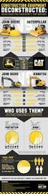 top 25 best excavator machine ideas on pinterest heavy