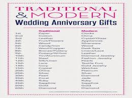 year wedding anniversary gift 8 year anniversary gift gift ideas
