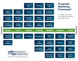 international business plan template u2013 download remote utilities