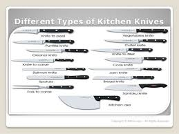 different types of kitchen knives types of kitchen knife blades estate colorado us