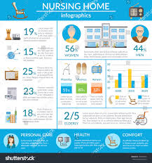 layout of nursing home nursing home infographics layout information about stock vector