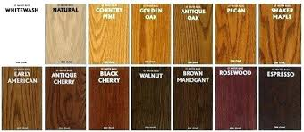 types of wood cabinets types of wood cabinets types of kitchen cabinets 6 different wood
