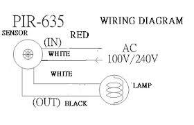 multi sensors hip kwan multi sensor manufacturer