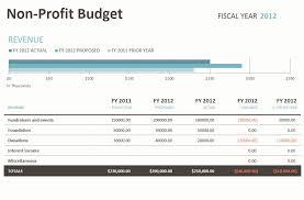 Non Profit Budget Template Excel Nonprofit Budget Template Nonprofit Budget