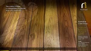 Laminate Flooring Dubai Molecule Wood Floor