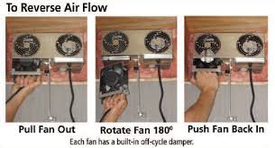 reversible wall exhaust fans reversible basement ventilation fan