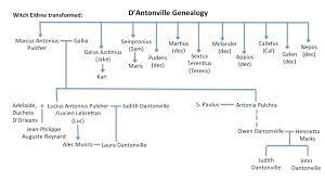 amazon black friday adelaide dantonville family chart jpg