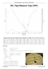 vhf 3el tape measure yagi u2013 nt1k u2013 welcome