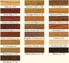 hardwood staining options hardwood floors unlimited