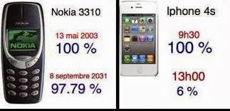 Nokia 3310 Meme - nokia 3310 meme comics nokia 3310 troll
