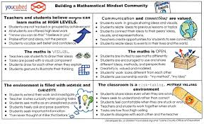 amazon com mathematical mindsets unleashing students u0027 potential