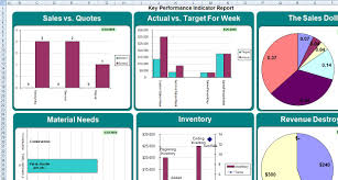 Kpi Report Template Excel Kpi Weekly Report Excel Dashboards Excel Templates