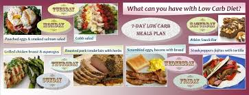 low carb diet plan losing weight through ketosis diet plan 101