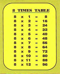Printable Times Table Chart 8 Times Table Chart Real Fitness
