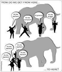 Poem The Blind Man And The Elephant Story Of The Blind Man And The Elephant Best Elephant 2017