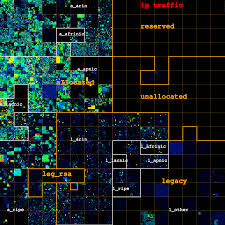 ip address map measuring the use of ipv4 space with heatmaps