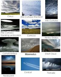 3 kinds of clouds best 25 cloud type ideas on