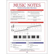 hello students u2013 piano lessons by elena le
