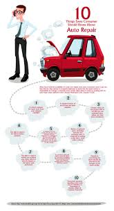Estimate Work For Car by 10 Things Every Consumer Should About Auto Repair Auto