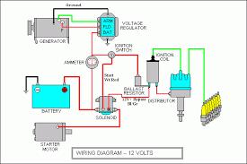 wire diagrams for cars in be29e78a9b223a9820997f058b4332e6 jpg