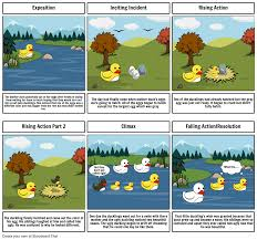the ugly duckling storyboard by evolker18