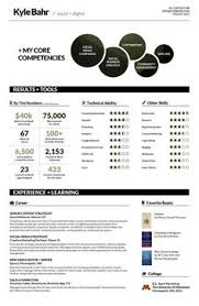 Design Resume Template 28 Amazing Examples Of Cool And Creative Resumes Cv Aesthetic