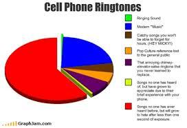 Meme Ringtones - ringtones image humor satire parody mod db