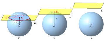 kugeloberfl che berechnen 9 kreis und kugel
