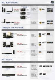 samsung best denki dvd home theatre speaker bar micro hifi dvd