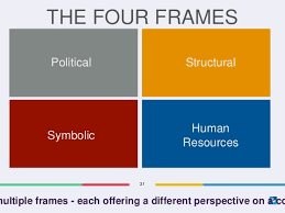 bolman and deal four frames four frames of leadership cohort 14