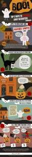 halloween spirit jobs 30 best recruiting images on pinterest human resources social