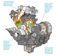 cad engine diagram 2014 yamaha fz 09 yamaha fz fj 09