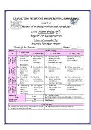 portada lesson plan means of transportation englis for
