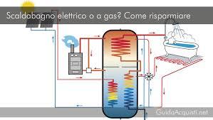 caldaia per interni caldaia a come funziona great le valvole il continuo ed
