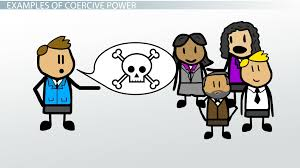 Downsizing Definition Coercive Power In Leadership Definition U0026 Examples Video