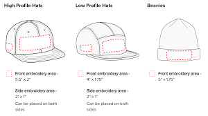 custom embroidered hats the guide to creating a design and