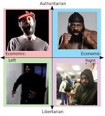 Memes About Death - death grips memes political chart memes pcm facebook