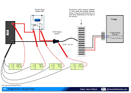 wiring diagram phenomenal wiring diagram for tow bar 12n 12s toin