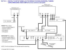 rv cable tv wiring diagram with simple pictures diagrams wenkm com