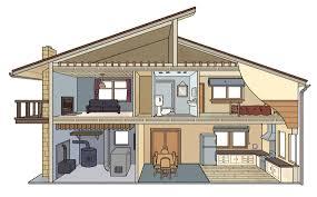 asbestos at home aanz asbestos assessors nz