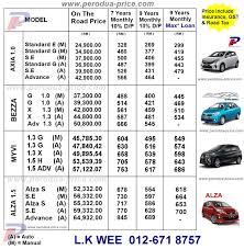 promo si e auto perodua price list perodua price promotion malaysia